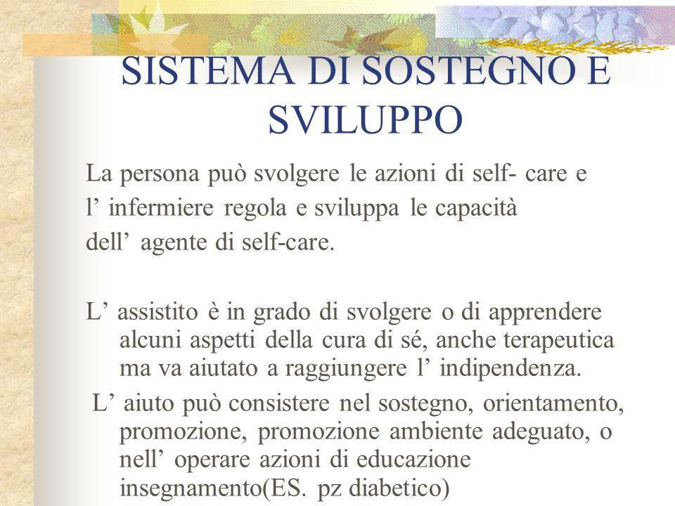 SISTEMA DI SOSTEGNO E SVILUPPO La persona può svolgere le azioni di self- care e l' infermiere regola e sviluppa le capacità dell' agente di self-care