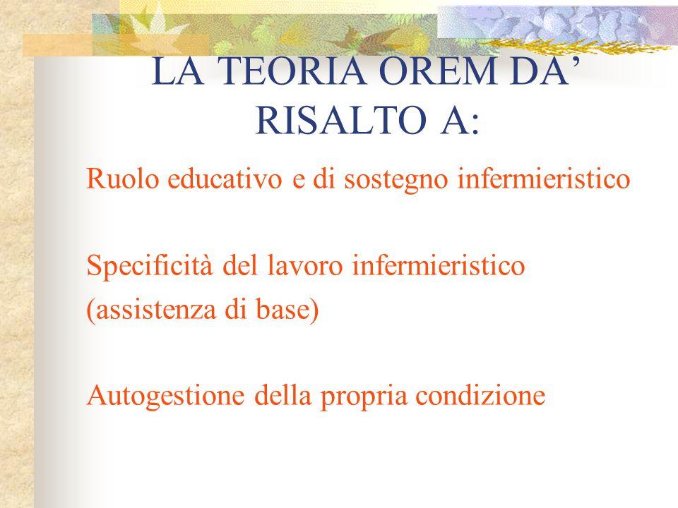 LA TEORIA OREM DA' RISALTO A: Ruolo educativo e di sostegno infermieristico Specificità del lavoro infermieristico (assistenza di base) Autogestione d