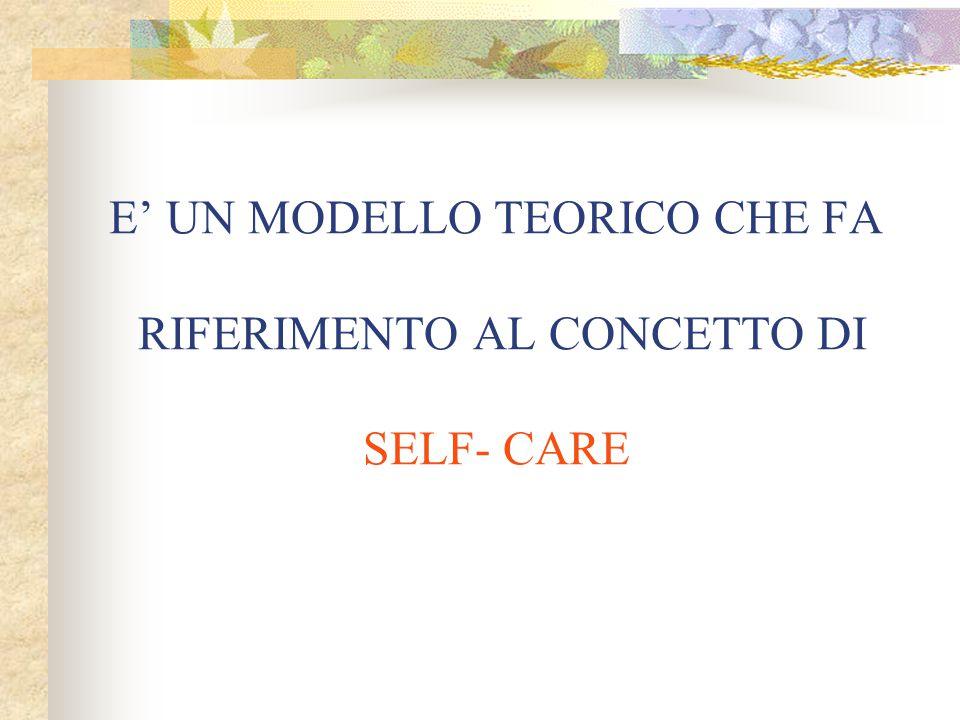 SISTEMA PARZIALMENTE COMPENSATORIO L' infermiere compensa le carenze della persona e regola lo svolgimento di alcune self-care.Sia l' inf.