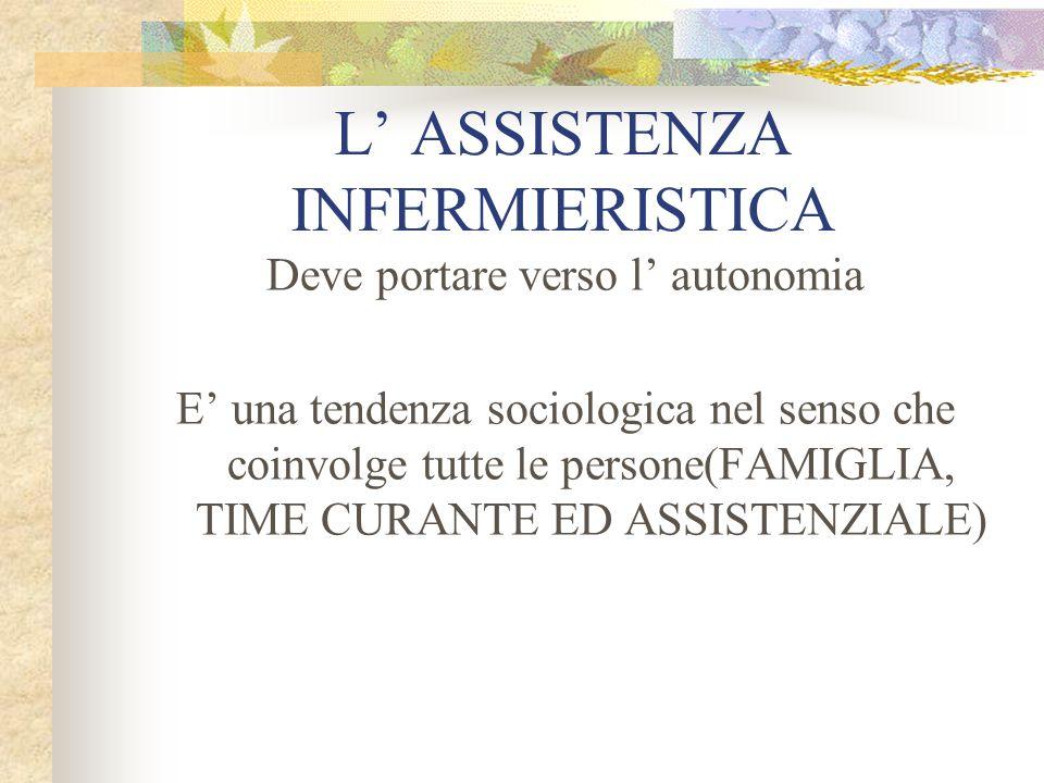 L' ASSISTENZA INFERMIERISTICA Deve portare verso l' autonomia E' una tendenza sociologica nel senso che coinvolge tutte le persone(FAMIGLIA, TIME CURA