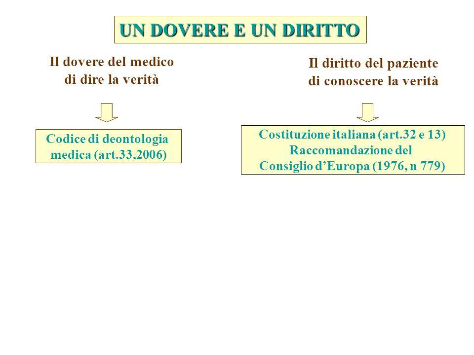 Il dovere del medico di dire la verità Il diritto del paziente di conoscere la verità Codice di deontologia medica (art.33,2006) Costituzione italiana