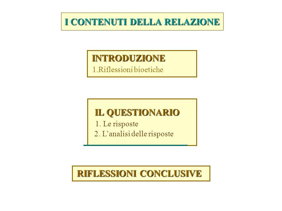 I CONTENUTI DELLA RELAZIONE RIFLESSIONI CONCLUSIVE RIFLESSIONI CONCLUSIVE IL QUESTIONARIO IL QUESTIONARIO 1. Le risposte 2. L'analisi delle risposte I