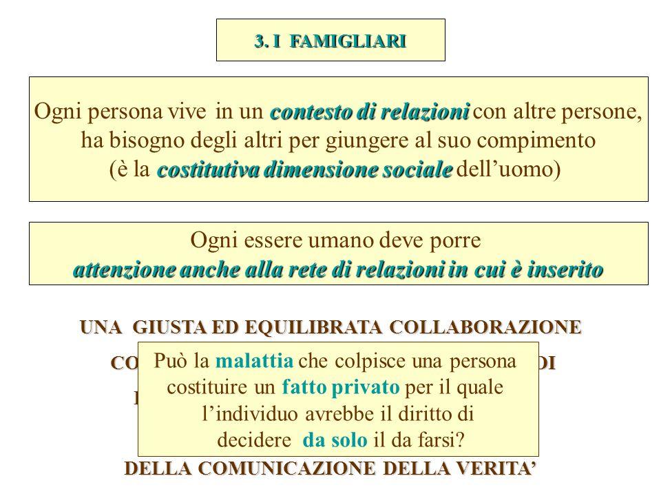 contesto di relazioni Ogni persona vive in un contesto di relazioni con altre persone, ha bisogno degli altri per giungere al suo compimento costitutiva dimensione sociale (è la costitutiva dimensione sociale dell'uomo) UNA GIUSTA ED EQUILIBRATA COLLABORAZIONE CON I FAMIGLIARI CHE ABBIA LO SCOPO DI CON I FAMIGLIARI CHE ABBIA LO SCOPO DI PERSEGUIRE IL BENE DEL PAZIENTE E' FONDAMENTALE NELLA GESTIONE FONDAMENTALE NELLA GESTIONE DELLA COMUNICAZIONE DELLA VERITA' 3.
