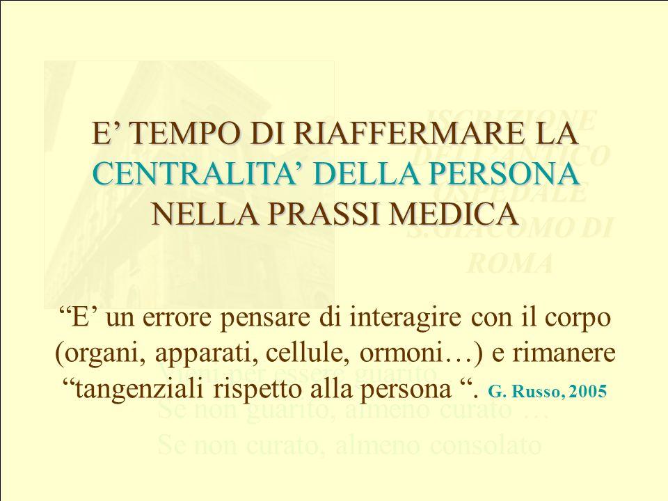 ISCRIZIONE DELL'ANTICO OSPEDALE S.GIACOMO DI ROMA Vieni per essere guarito … Se non guarito, almeno curato … Se non curato, almeno consolato E' TEMPO DI RIAFFERMARE LA CENTRALITA' DELLA PERSONA NELLA PRASSI MEDICA E' un errore pensare di interagire con il corpo (organi, apparati, cellule, ormoni…) e rimanere tangenziali rispetto alla persona .