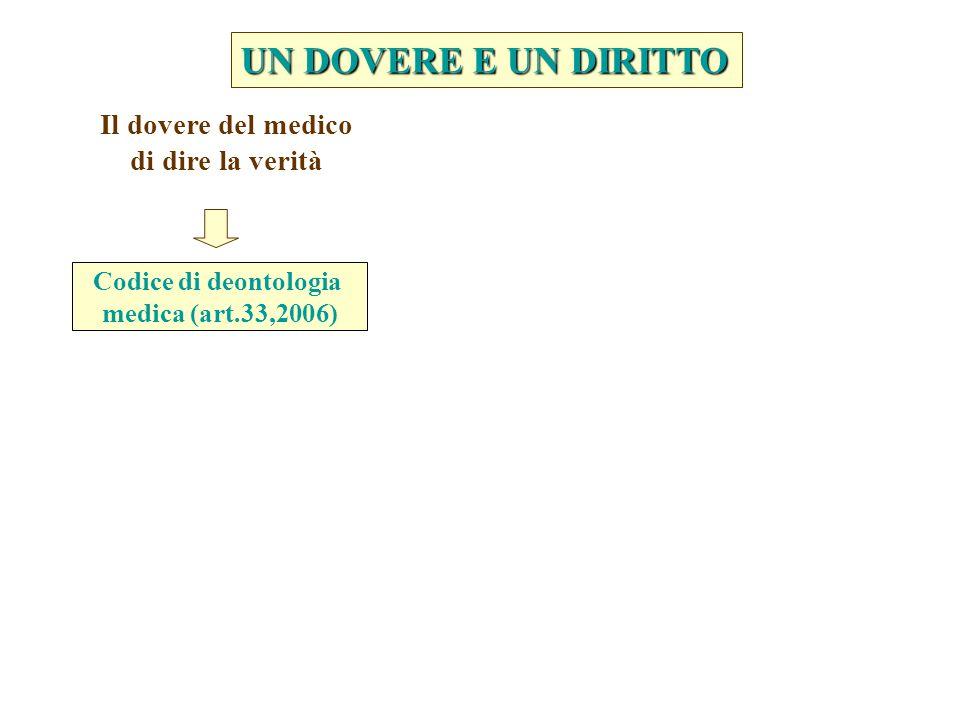 Il dovere del medico di dire la verità Codice di deontologia medica (art.33,2006) UN DOVERE E UN DIRITTO