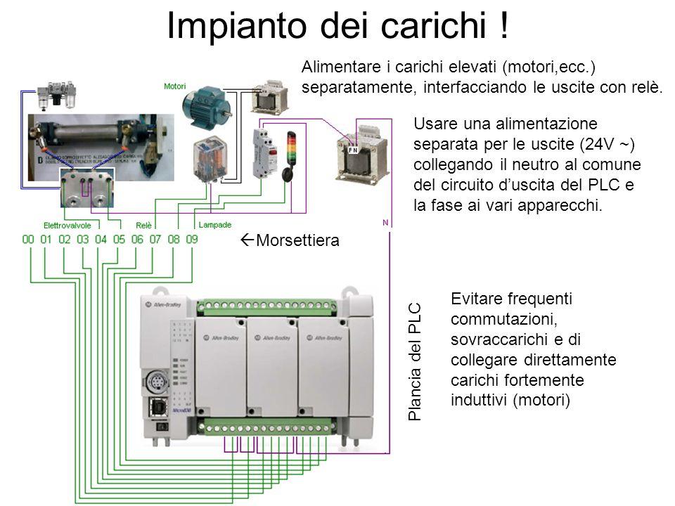 Impianto dei carichi ! Plancia del PLC Alimentare i carichi elevati (motori,ecc.) separatamente, interfacciando le uscite con relè. Usare una alimenta