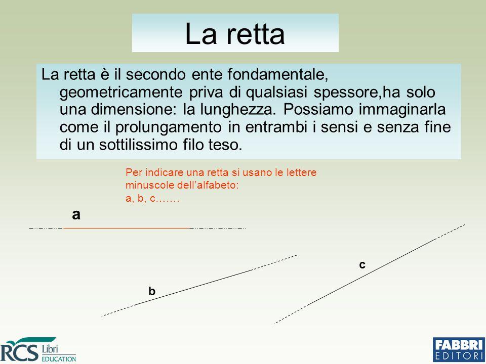La retta è il secondo ente fondamentale, geometricamente priva di qualsiasi spessore,ha solo una dimensione: la lunghezza. Possiamo immaginarla come i