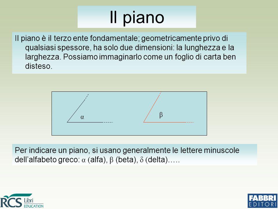 Il piano è il terzo ente fondamentale; geometricamente privo di qualsiasi spessore, ha solo due dimensioni: la lunghezza e la larghezza. Possiamo imma