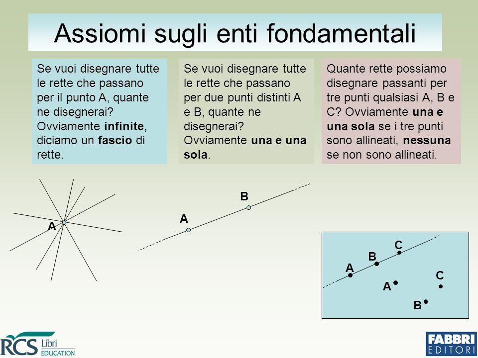 Se vuoi disegnare tutte le rette che passano per il punto A, quante ne disegnerai? Ovviamente infinite, diciamo un fascio di rette. A A B C A B C B A