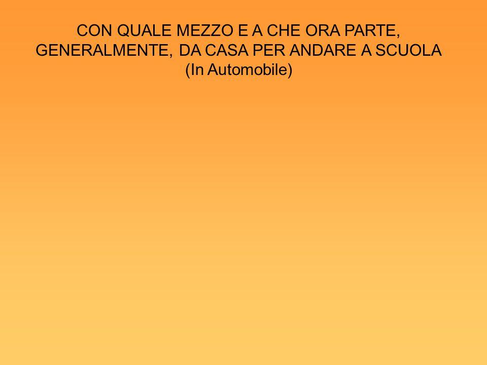 CON QUALE MEZZO E A CHE ORA PARTE, GENERALMENTE, DA CASA PER ANDARE A SCUOLA (In Automobile)