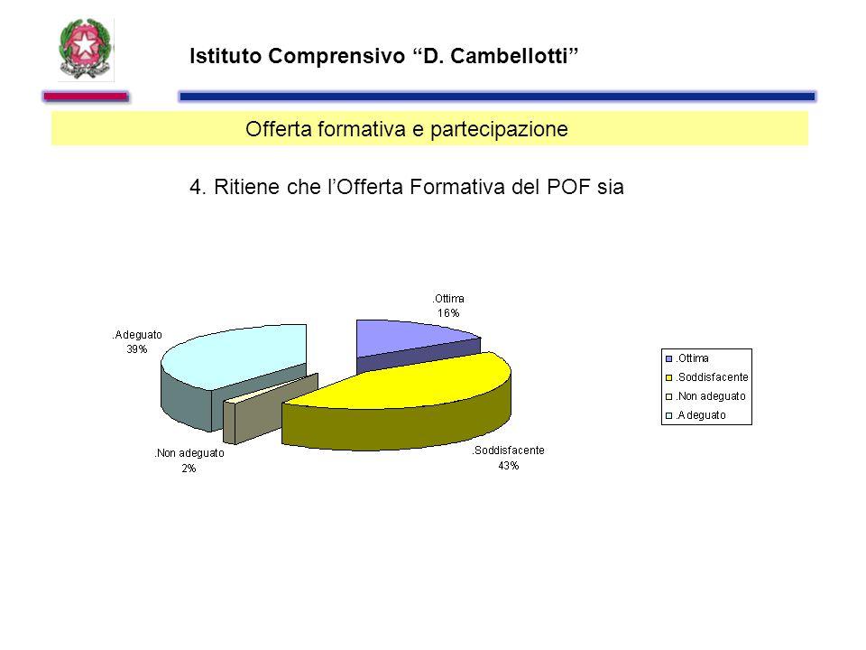 Istituto Comprensivo D. Cambellotti Offerta formativa e partecipazione 4.