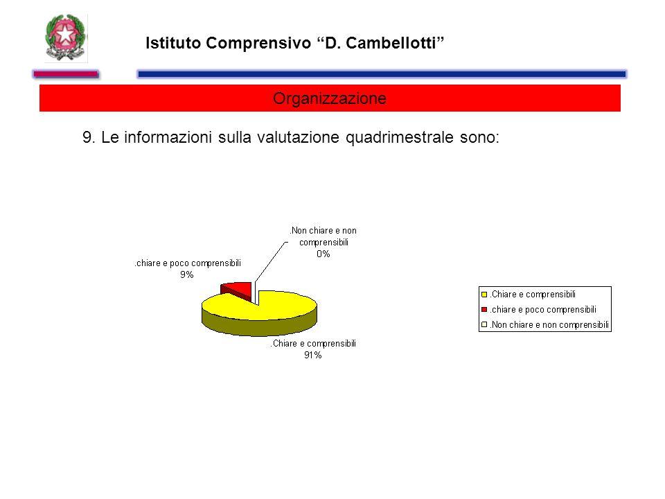 Istituto Comprensivo D. Cambellotti Organizzazione 9.