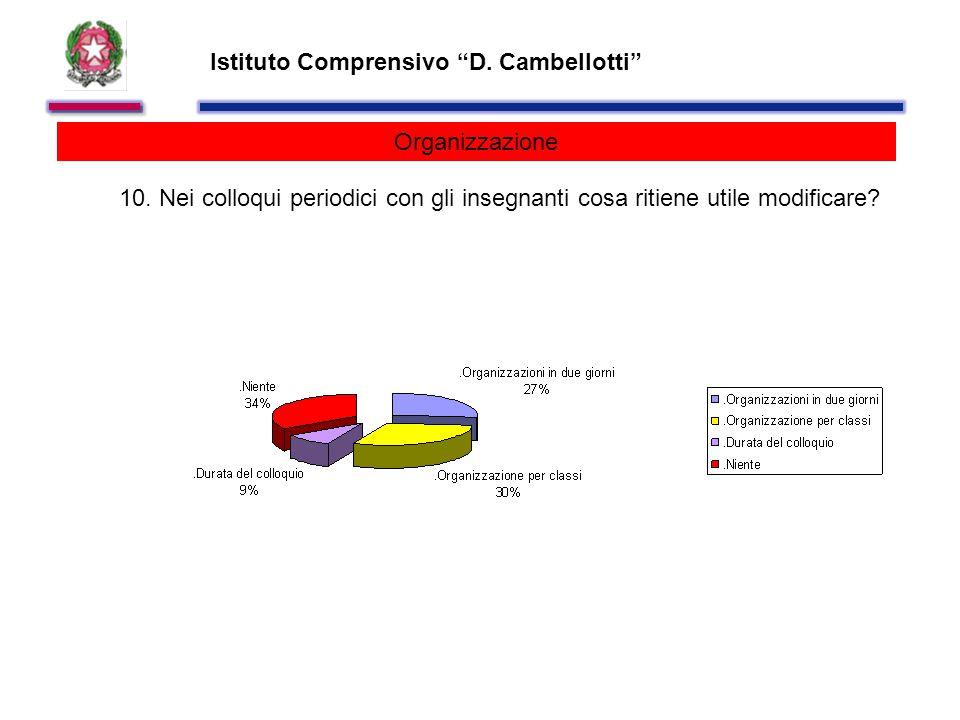 Istituto Comprensivo D. Cambellotti Organizzazione 10.