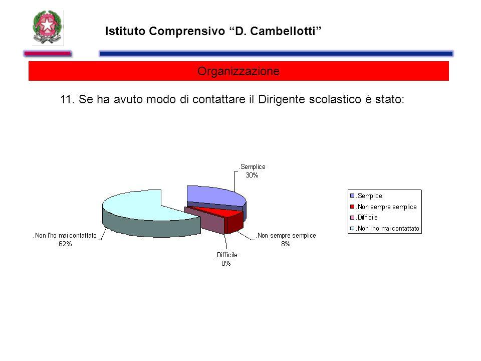 Istituto Comprensivo D. Cambellotti Organizzazione 11.
