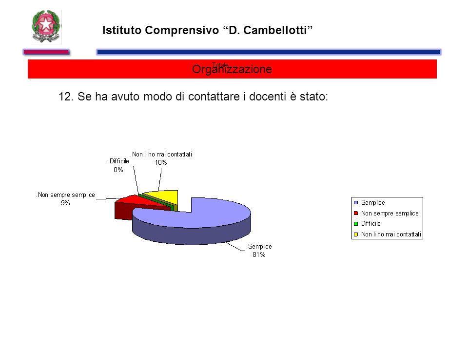 Istituto Comprensivo D. Cambellotti Organizzazione 12.