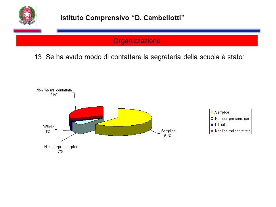 Istituto Comprensivo D. Cambellotti Organizzazione 13.