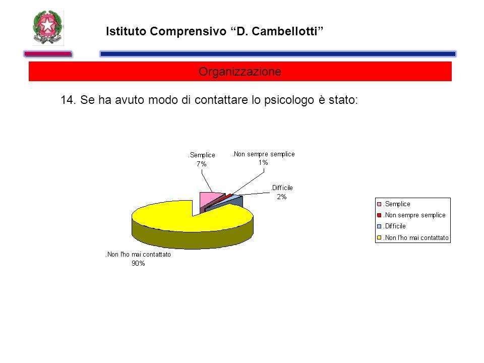 Istituto Comprensivo D. Cambellotti Organizzazione 14.