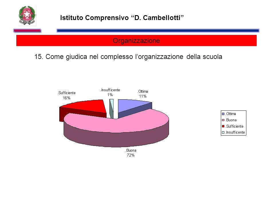 Istituto Comprensivo D. Cambellotti Organizzazione 15.