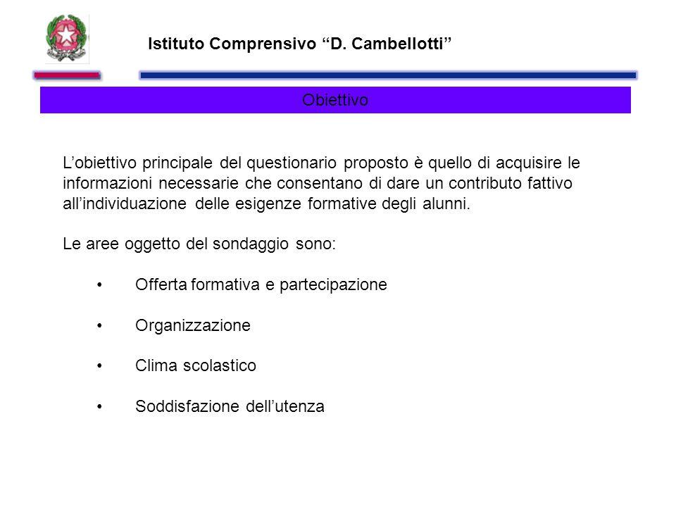Istituto Comprensivo D.