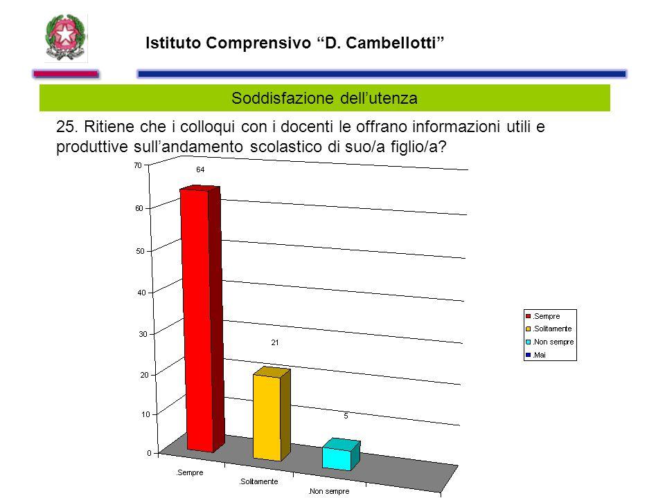 Istituto Comprensivo D. Cambellotti Soddisfazione dell'utenza 25.