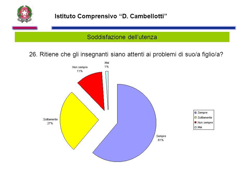 Istituto Comprensivo D. Cambellotti Soddisfazione dell'utenza 26.