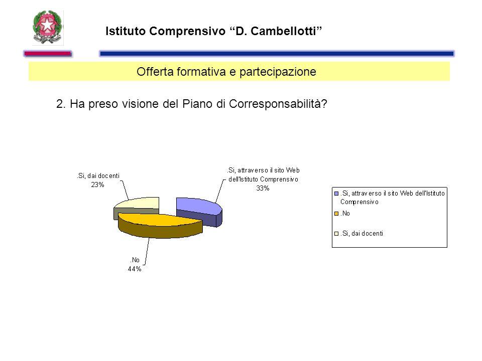 Istituto Comprensivo D. Cambellotti Offerta formativa e partecipazione 2.