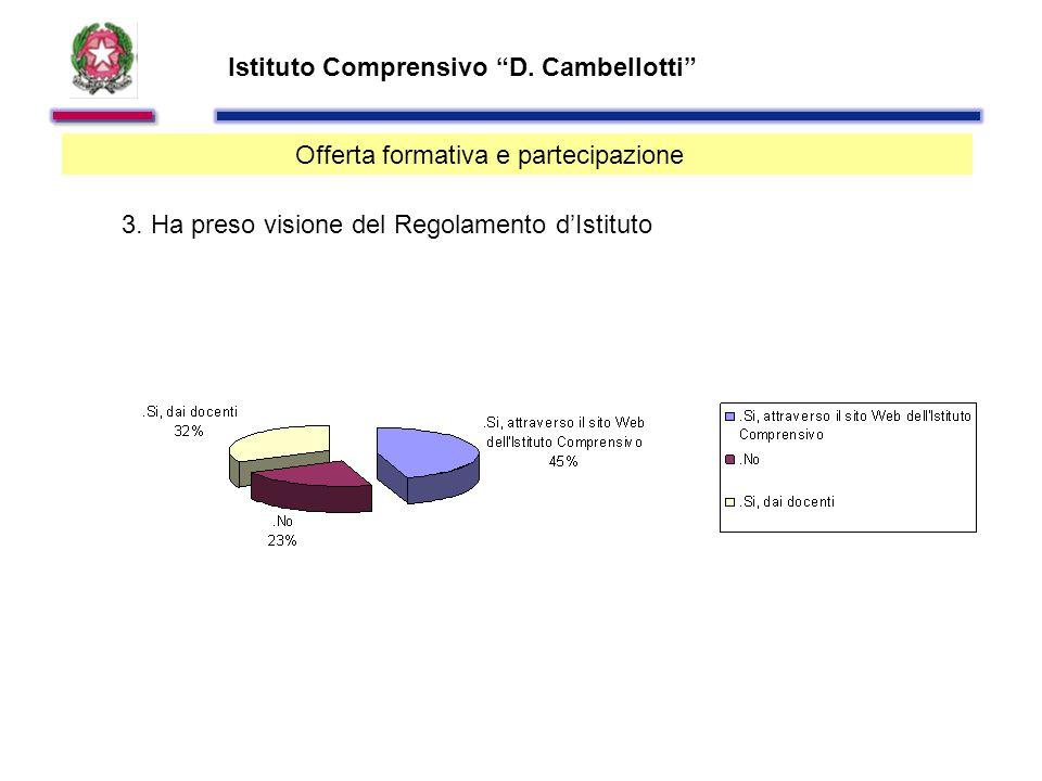 Istituto Comprensivo D. Cambellotti Offerta formativa e partecipazione 3.