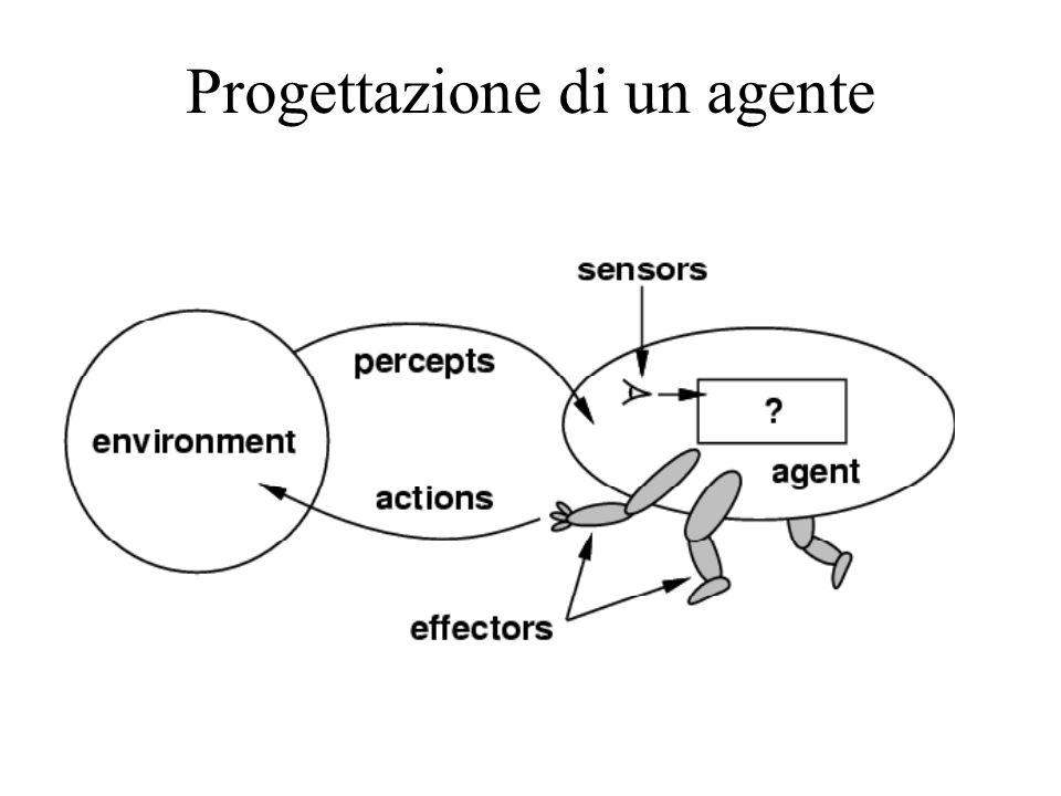 Progettazione di un agente