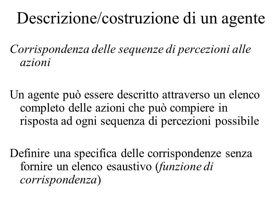 Descrizione/costruzione di un agente Corrispondenza delle sequenze di percezioni alle azioni Un agente può essere descritto attraverso un elenco compl
