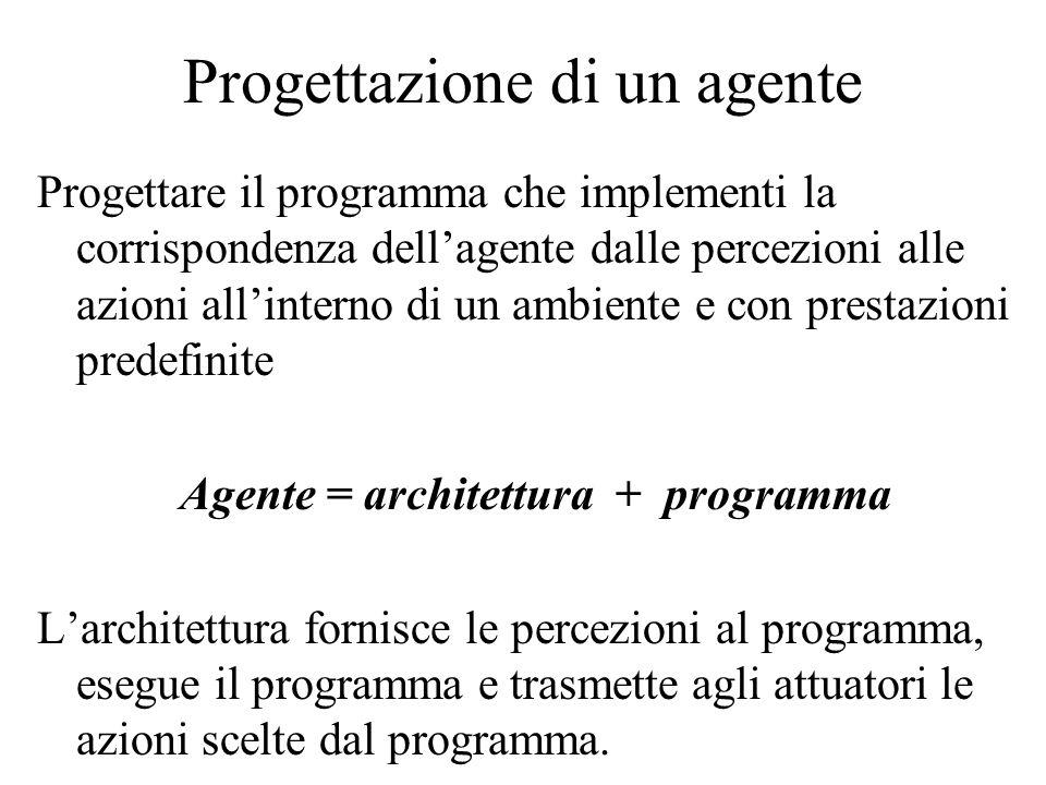 Progettazione di un agente Progettare il programma che implementi la corrispondenza dell'agente dalle percezioni alle azioni all'interno di un ambient