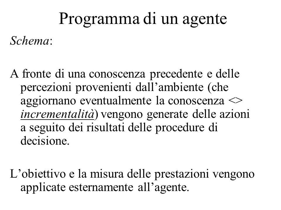 Programma di un agente Schema: A fronte di una conoscenza precedente e delle percezioni provenienti dall'ambiente (che aggiornano eventualmente la con