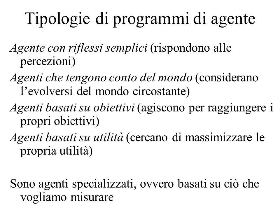 Tipologie di programmi di agente Agente con riflessi semplici (rispondono alle percezioni) Agenti che tengono conto del mondo (considerano l'evolversi