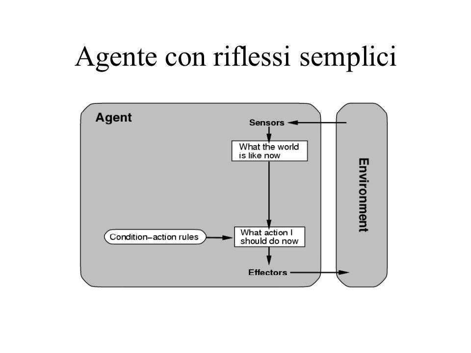 Agente con riflessi semplici