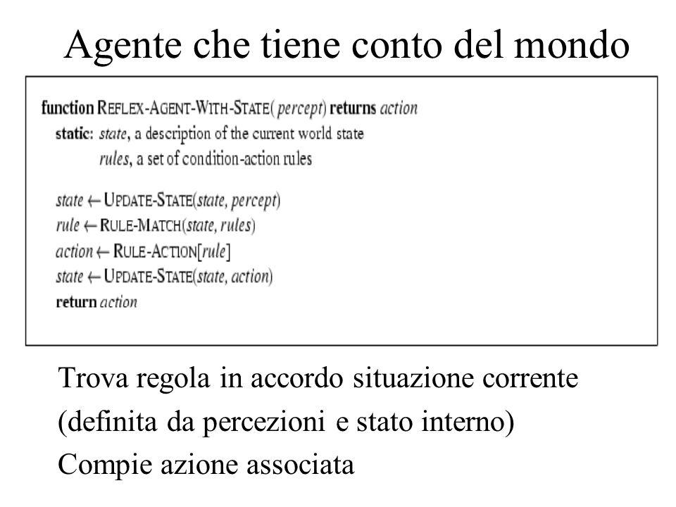 Agente che tiene conto del mondo Trova regola in accordo situazione corrente (definita da percezioni e stato interno) Compie azione associata