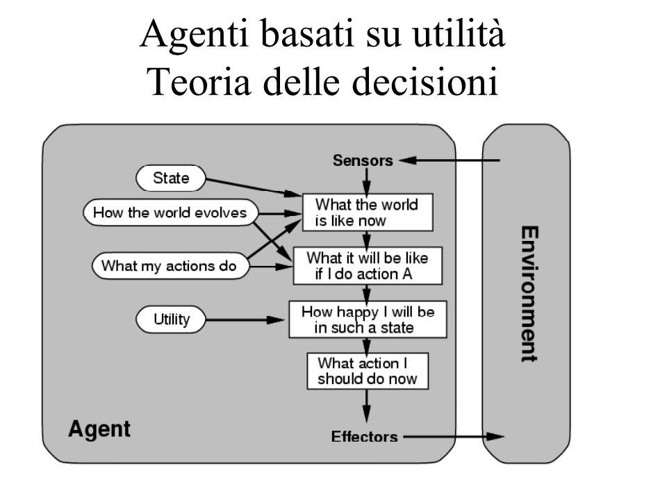 Agenti basati su utilità Teoria delle decisioni