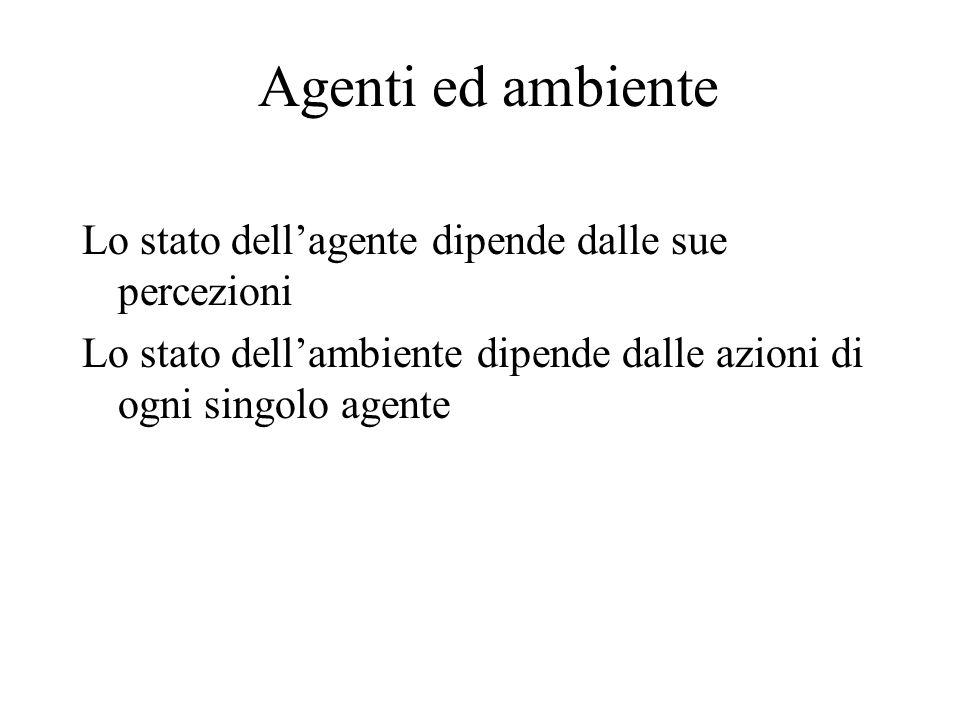 Agenti ed ambiente Lo stato dell'agente dipende dalle sue percezioni Lo stato dell'ambiente dipende dalle azioni di ogni singolo agente