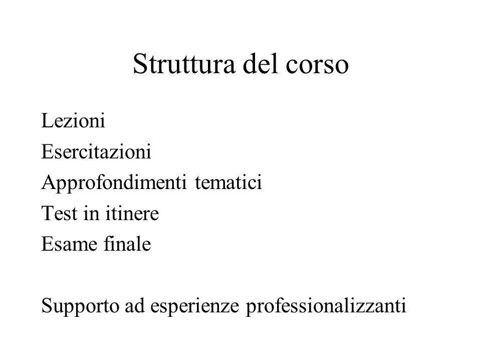 Struttura del corso Lezioni Esercitazioni Approfondimenti tematici Test in itinere Esame finale Supporto ad esperienze professionalizzanti