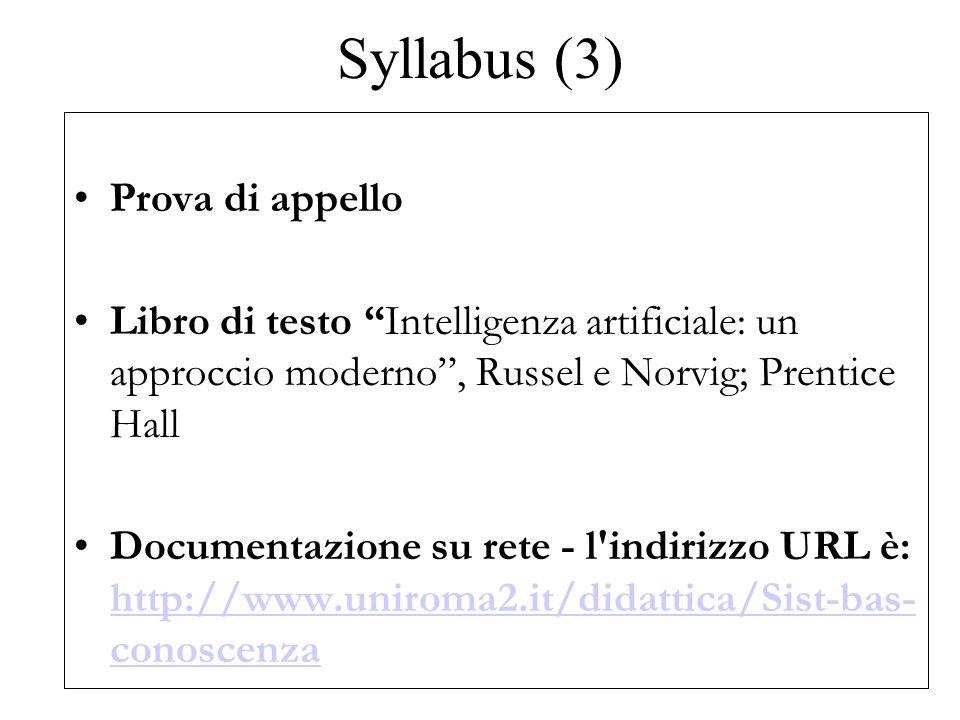 Syllabus (3) Prova di appello Libro di testo Intelligenza artificiale: un approccio moderno , Russel e Norvig; Prentice Hall Documentazione su rete - l indirizzo URL è: http://www.uniroma2.it/didattica/Sist-bas- conoscenza http://www.uniroma2.it/didattica/Sist-bas- conoscenza