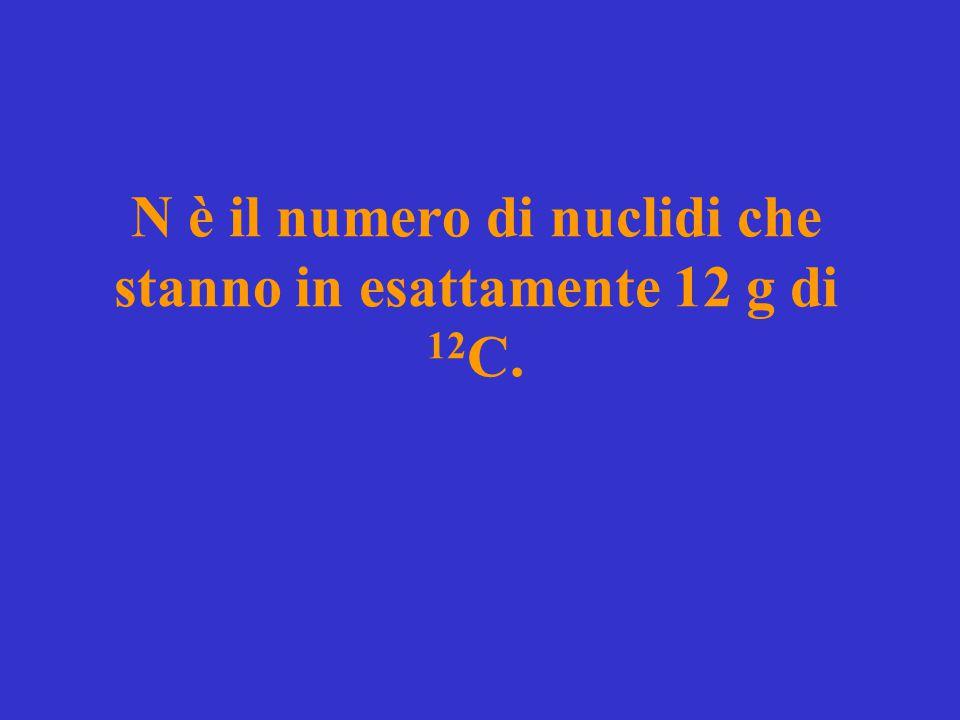 N è il numero di nuclidi che stanno in esattamente 12 g di 12 C.