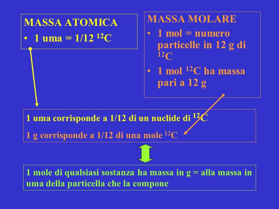 MASSA ATOMICA 1 uma = 1/12 12 C MASSA MOLARE 1 mol = numero particelle in 12 g di 12 C 1 mol 12 C ha massa pari a 12 g 1 uma corrisponde a 1/12 di un