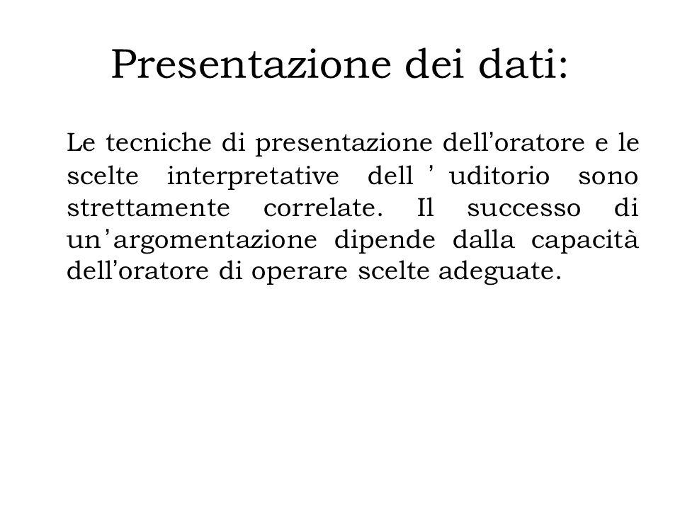 Presentazione dei dati: Le tecniche di presentazione dell ' oratore e le scelte interpretative dell ' uditorio sono strettamente correlate.
