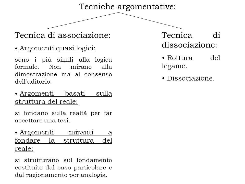 Tecniche argomentative: Tecnica di associazione: Argomenti quasi logici: sono i più simili alla logica formale.