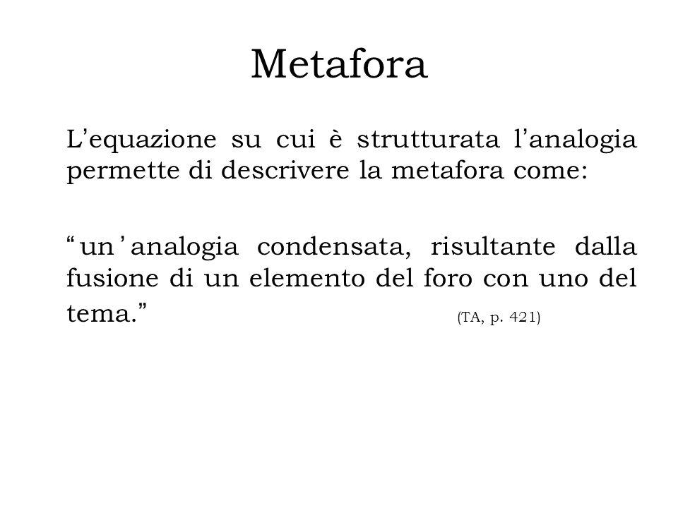 Metafora L ' equazione su cui è strutturata l ' analogia permette di descrivere la metafora come: un ' analogia condensata, risultante dalla fusione di un elemento del foro con uno del tema.