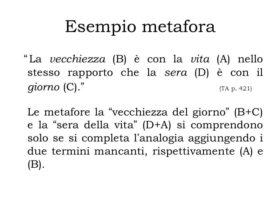 Esempio metafora La vecchiezza (B) è con la vita (A) nello stesso rapporto che la sera (D) è con il giorno (C).