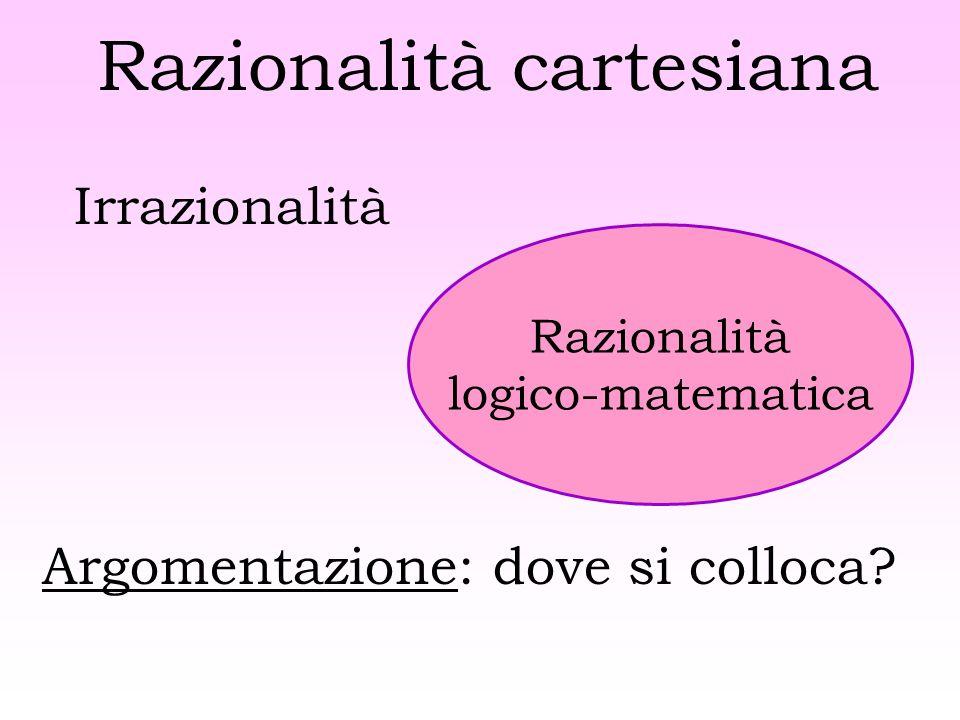 Razionalità cartesiana Irrazionalità Argomentazione: dove si colloca? Razionalità logico-matematica