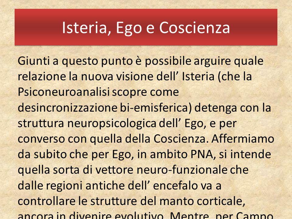 Giunti a questo punto è possibile arguire quale relazione la nuova visione dell' Isteria (che la Psiconeuroanalisi scopre come desincronizzazione bi-emisferica) detenga con la struttura neuropsicologica dell' Ego, e per converso con quella della Coscienza.