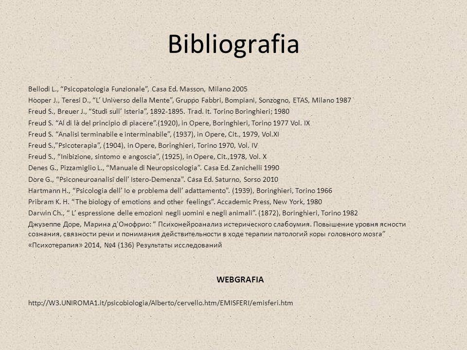 """Bibliografia Bellodi L., """"Psicopatologia Funzionale"""", Casa Ed. Masson, Milano 2005 Hooper J., Teresi D., """"L' Universo della Mente"""", Gruppo Fabbri, Bom"""