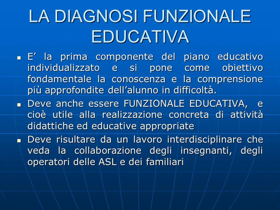 LA DIAGNOSI FUNZIONALE EDUCATIVA E' la prima componente del piano educativo individualizzato e si pone come obiettivo fondamentale la conoscenza e la comprensione più approfondite dell'alunno in difficoltà.
