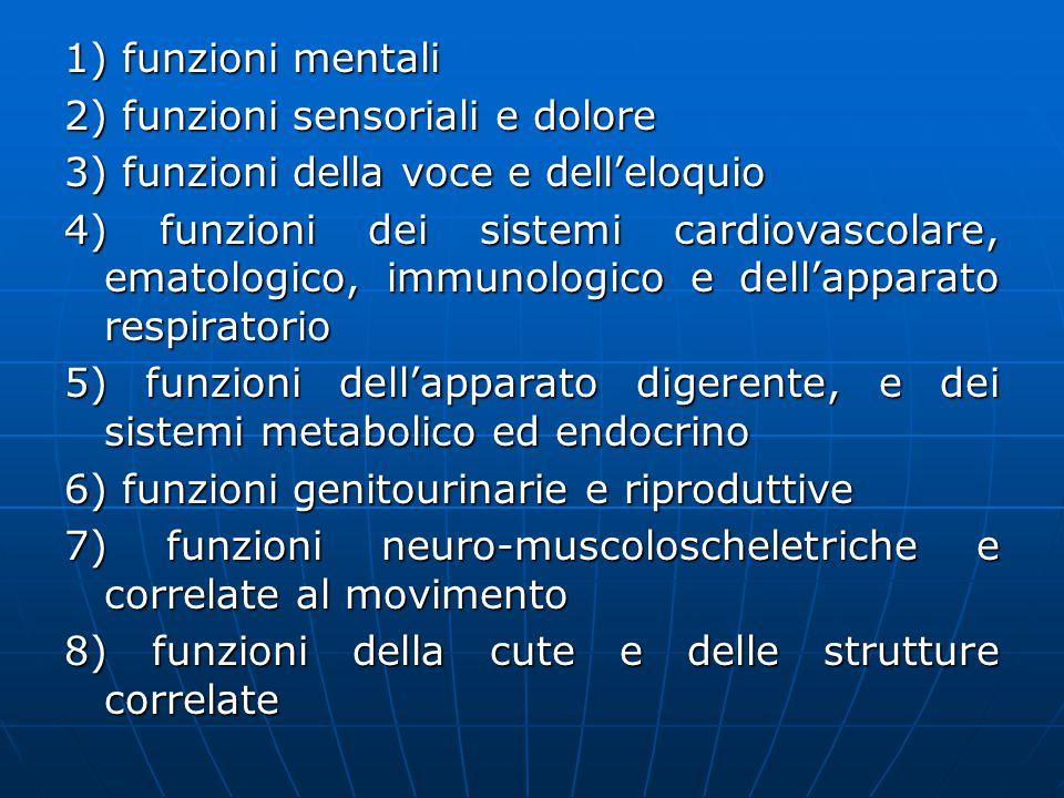 1) funzioni mentali 2) funzioni sensoriali e dolore 3) funzioni della voce e dell'eloquio 4) funzioni dei sistemi cardiovascolare, ematologico, immuno