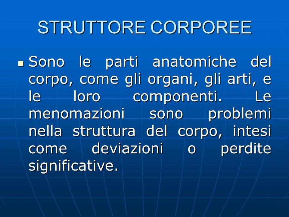 STRUTTORE CORPOREE Sono le parti anatomiche del corpo, come gli organi, gli arti, e le loro componenti. Le menomazioni sono problemi nella struttura d